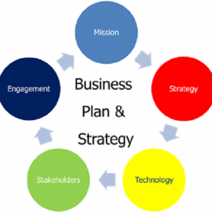 Business plan for an ecommerce