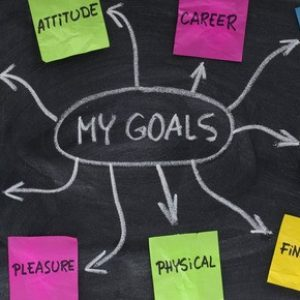 Personal Productivity The key 4 areas to achieve your goals