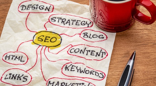 The most important previous notions for search engine optimization (SEO)