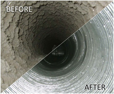 4 Tell-Tale Signs your Air Ducts need Cleaned