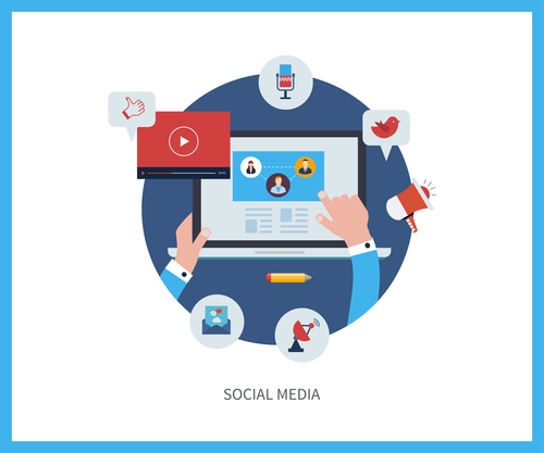 6 Ways to Measure ROI in Social Networks